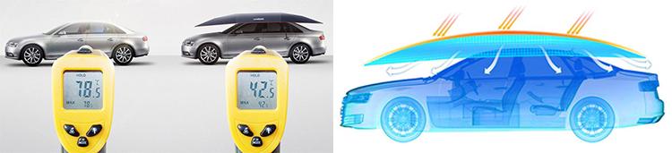 auto car umbrella keep your car cool